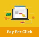 Lohn pro Klicken Lizenzfreies Stockfoto