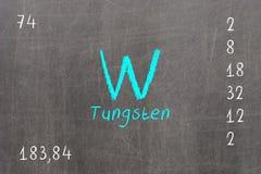 Lokalisierte Tafel mit Periodensystem, Wolfram lizenzfreie abbildung