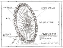 London Eye View. Architectural  Technical Drawing of London Eye Millennium Wheel Stock Photos