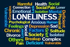 Loneliness Word Cloud. On Blue Background vector illustration