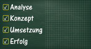 Long Blackboard Analyse Erfolg. German text Analyse Konzept Loesung Erfolg, translate Analysis Concept Solution Succuss Stock Image