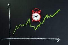 Long time investment, long run uptrend for stock market or stock recover after crisis concept, fluctuate green line chart with. Small red alarm clock on dark stock image