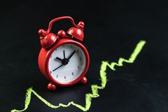 Long time investment, long run uptrend for stock market or stock recover after crisis concept, fluctuate green line chart with. Small red alarm clock on dark stock photography