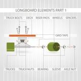 Longboard elements. Part 1. Assembling scheme longboards. Part one Stock Images