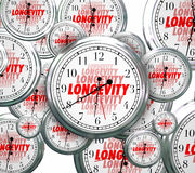 Longevity Word Clocks Time Flying Durable Lasting Experience Con. Longevity word on clock faces as time goes by to illustrate lasting and continuous experience Stock Images