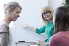Looking for a reason. Psychotherapist looking for a reason in mother and daughter conflict stock images