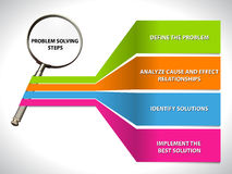 Looking For A solution Flat infographic problem solving steps Stock Images