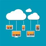 Los dispositivos conectan con el almacenamiento de la nube Concepto computacional de la nube ilustración del vector