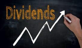 Los dividendos y el gráfico se escribe a mano en la pizarra fotos de archivo libres de regalías