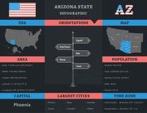 LOS E.E.U.U. - Plantilla infographic del estado de Arizona Fotografía de archivo libre de regalías
