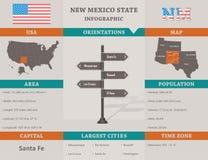 LOS E.E.U.U. - Plantilla infographic del estado de New México Fotos de archivo libres de regalías