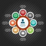 Los elementos infographic del negocio, gráfico de sectores, negocio caminan, diseño plano Fotos de archivo libres de regalías
