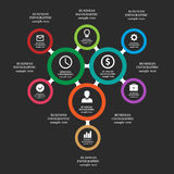 Los elementos infographic del negocio, gráfico de sectores, negocio caminan, diseño plano Fotografía de archivo