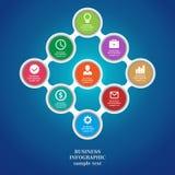 Los elementos infographic del negocio, gráfico de sectores, negocio caminan, diseño plano Imágenes de archivo libres de regalías