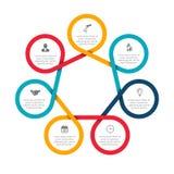 Los felements abstractos del ciclo diagram con 7 pasos Imagen de archivo