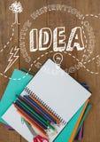 Los gráficos de la idea mandan un SMS escrito en la tabla con el cuaderno Foto de archivo libre de regalías