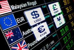 Los iconos de la moneda firman el tipo de cambio en tablero del indicador digital Foto de archivo libre de regalías