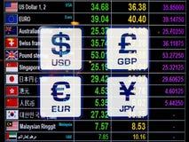 Los iconos del mundo firman el tipo de cambio de moneda en verraco del indicador digital Foto de archivo