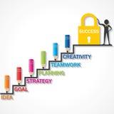 Los lápices suben para arriba el punto de la escalera del éxito y del hombre de negocios a la cerradura del éxito Imagenes de archivo
