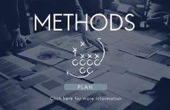 Los métodos logran concepto de sistema del procedimiento del acercamiento imagen de archivo