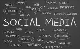 Los media sociales redactan la nube ilustración del vector