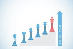Los pedazos de ajedrez representan crecimiento de la carrera, la trayectoria profesional y el concepto del negocio Foto de archivo libre de regalías