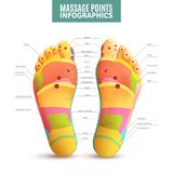 Los pies de masaje señalan Infographics stock de ilustración