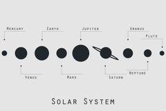 Los planetas del ejemplo de la Sistema Solar en estilo original stock de ilustración