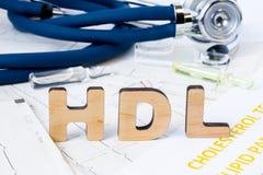 Los pruebas médicos o clínicos siglas o abreviatura de HDL de laboratorio de la lipoproteína de alta densidad, tipo de colesterol imágenes de archivo libres de regalías