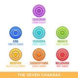 Los siete Chakras y sus significados fotos de archivo
