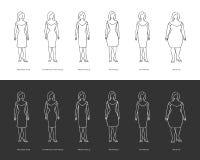 Los tipos de carrocería femenina stock de ilustración