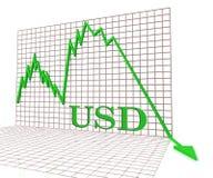 Los Usd representan la negativa gráficamente indican moneda extranjera y trazan la representación 3d Foto de archivo