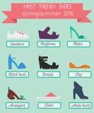 Los zapatos de las mujeres de moda de la estación de verano de la primavera infographic Fotos de archivo libres de regalías