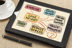 Lose weight concept. Lose weight mindmap - a sketch drawing on a digital tablet with a cup of coffee and stylus pen Stock Image