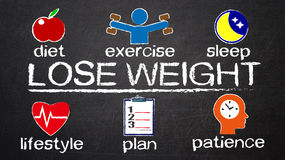 Lose weight concept diagram with related elements Royalty Free Stock Photo