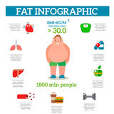 Lose weight by jogging infographic elements and health care concept flat vector illustration Royalty Free Stock Image