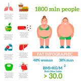 Lose weight by jogging infographic elements and health care concept flat vector illustration Royalty Free Stock Photos