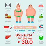 Lose weight by jogging infographic elements and health care concept flat vector illustration Royalty Free Stock Images