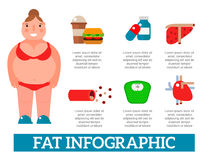 Lose weight by jogging infographic elements and health care concept flat vector illustration Stock Images