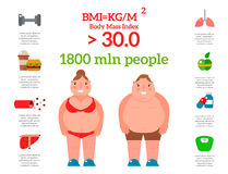 Lose weight by jogging infographic elements and health care concept flat vector illustration Royalty Free Stock Photography