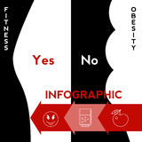 Lose weight vector infographic Stock Photography