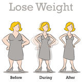Lose Weight Woman. An image of a woman losing weight Royalty Free Stock Photo