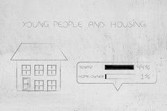 Losgemaakt huis naast onderzoek met 99 percent van mensen die zijn stock illustratie
