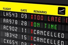 Lota opóźniający lub odwoływający pokazu panel zdjęcie stock