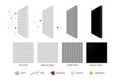 Lotniczy filtr z bakteriami i pyłem royalty ilustracja