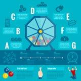 Lottery infographic print flat Stock Photo