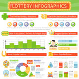 Lottery Infographics Layout Royalty Free Stock Images