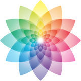 Lotus Flower Color Wheel illustration de vecteur