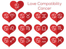 Love compatibility - Cancer. Astrological signs of the zodiac. V. Ector set of flat thin line icons in heart Royalty Free Stock Images