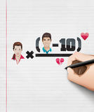 Love equation math Stock Image